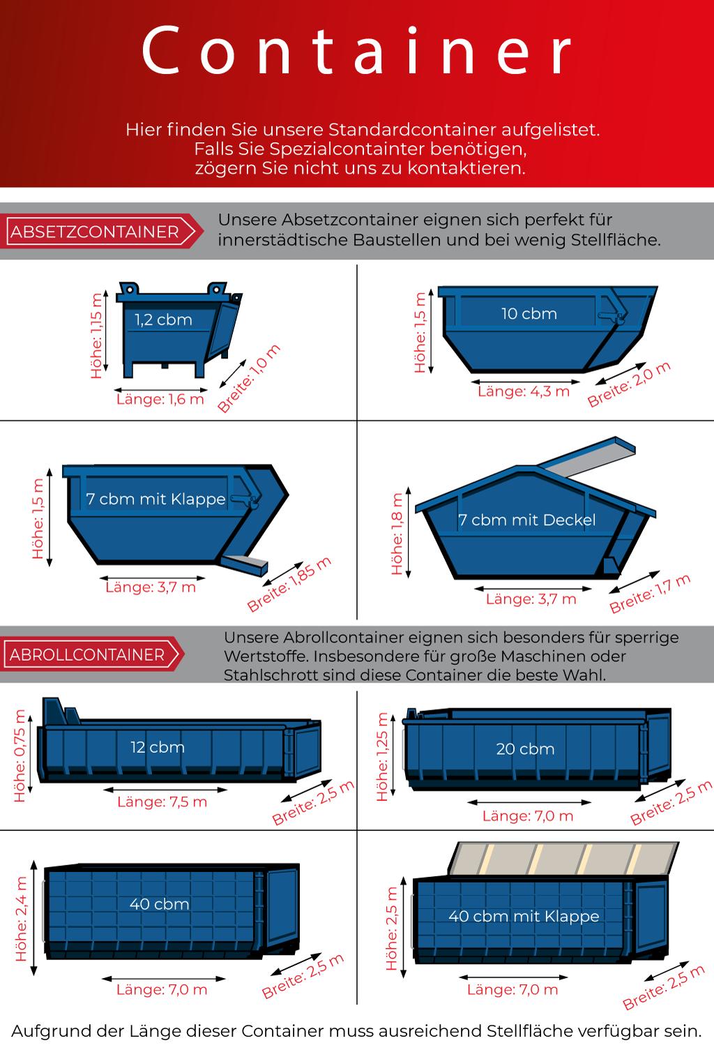 Hier sind alle Containertypen zu erkennen, die die Firma Sandkuhle anbietet. Für Spezialcontainer kontaktieren Sie uns bitte.